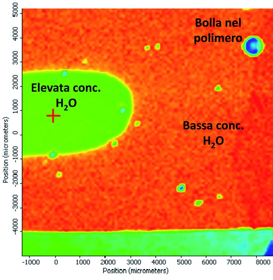 Mappatura di H2O in campione polimerico (area 1cm2,10000 spettri IR)